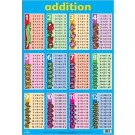 Addition Wall Chart / Poster - 76cm x 52cm