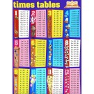 Times Tables Wall Chart / Poster - 76cm x 52cm